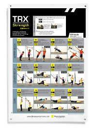 TRX Poster - Advanced strength